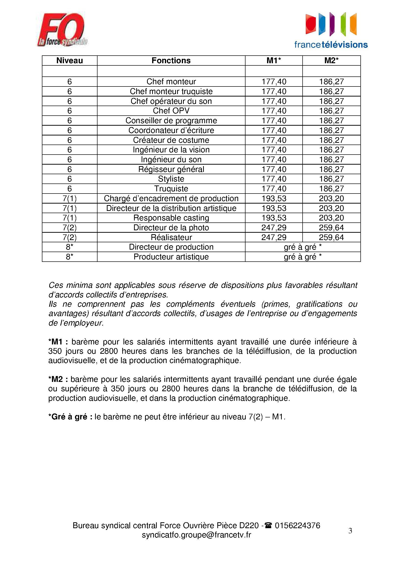 Barèmes CDDU (3)