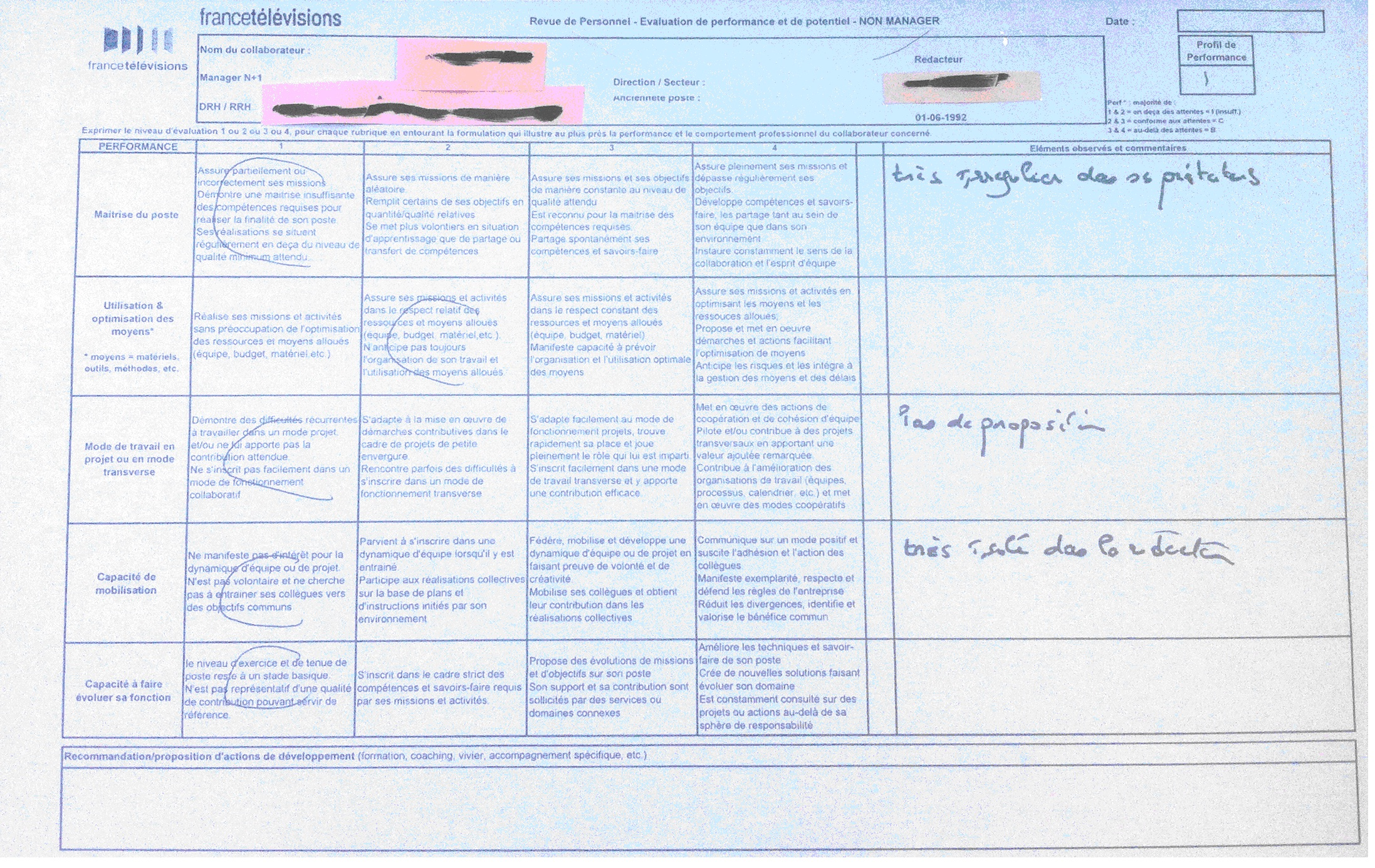 photo revue du personnel - évaluation de performance et de potentiel non manager